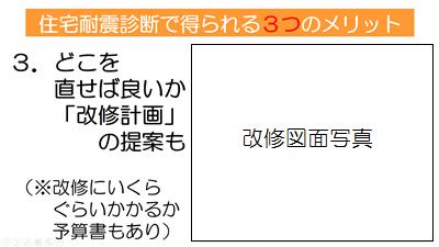 かさこ塾プレゼンスライド5
