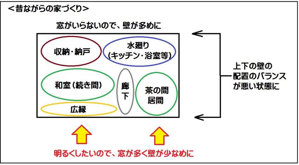 間取りイメージ図